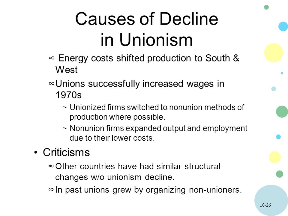 10-26 Causes of Decline in Unionism ∞ Energy costs shifted production to South & West ∞Unions successfully increased wages in 1970s ~Unionized firms switched to nonunion methods of production where possible.