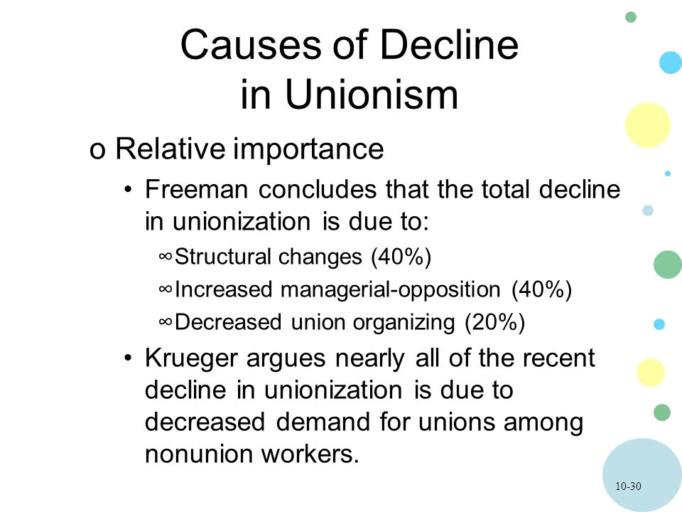 10-30 Causes of Decline in Unionism oRelative importance Freeman concludes that the total decline in unionization is due to: ∞Structural changes (40%) ∞Increased managerial-opposition (40%) ∞Decreased union organizing (20%) Krueger argues nearly all of the recent decline in unionization is due to decreased demand for unions among nonunion workers.
