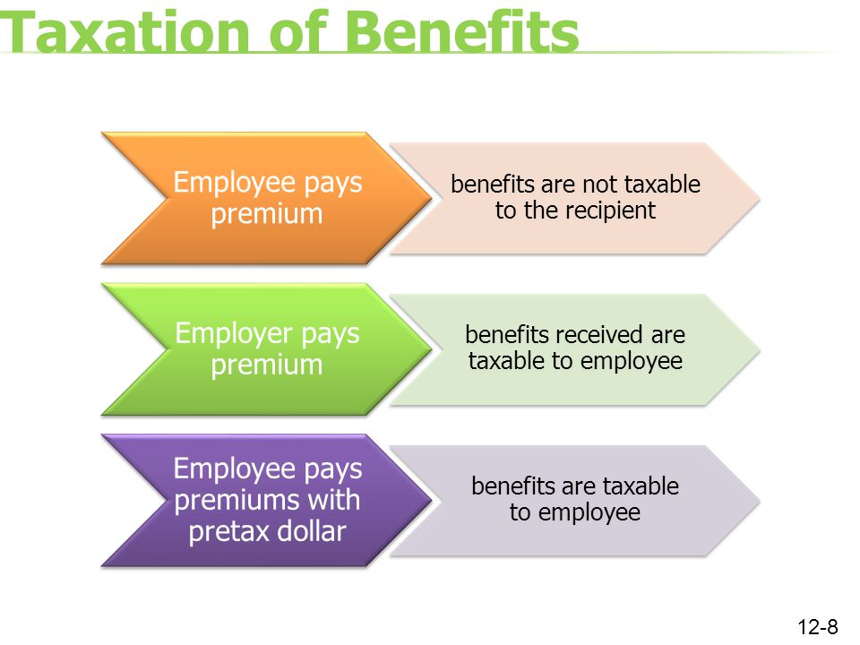 Disability Income Insurance Considerations Underwriting Occupational classes: o blue collar o white collar o professional Can replace (purchase coverage) about 2/3 of earned income Benefit amount/term available can vary by class Earned income, taxation of income, other sources of income considered 12-9