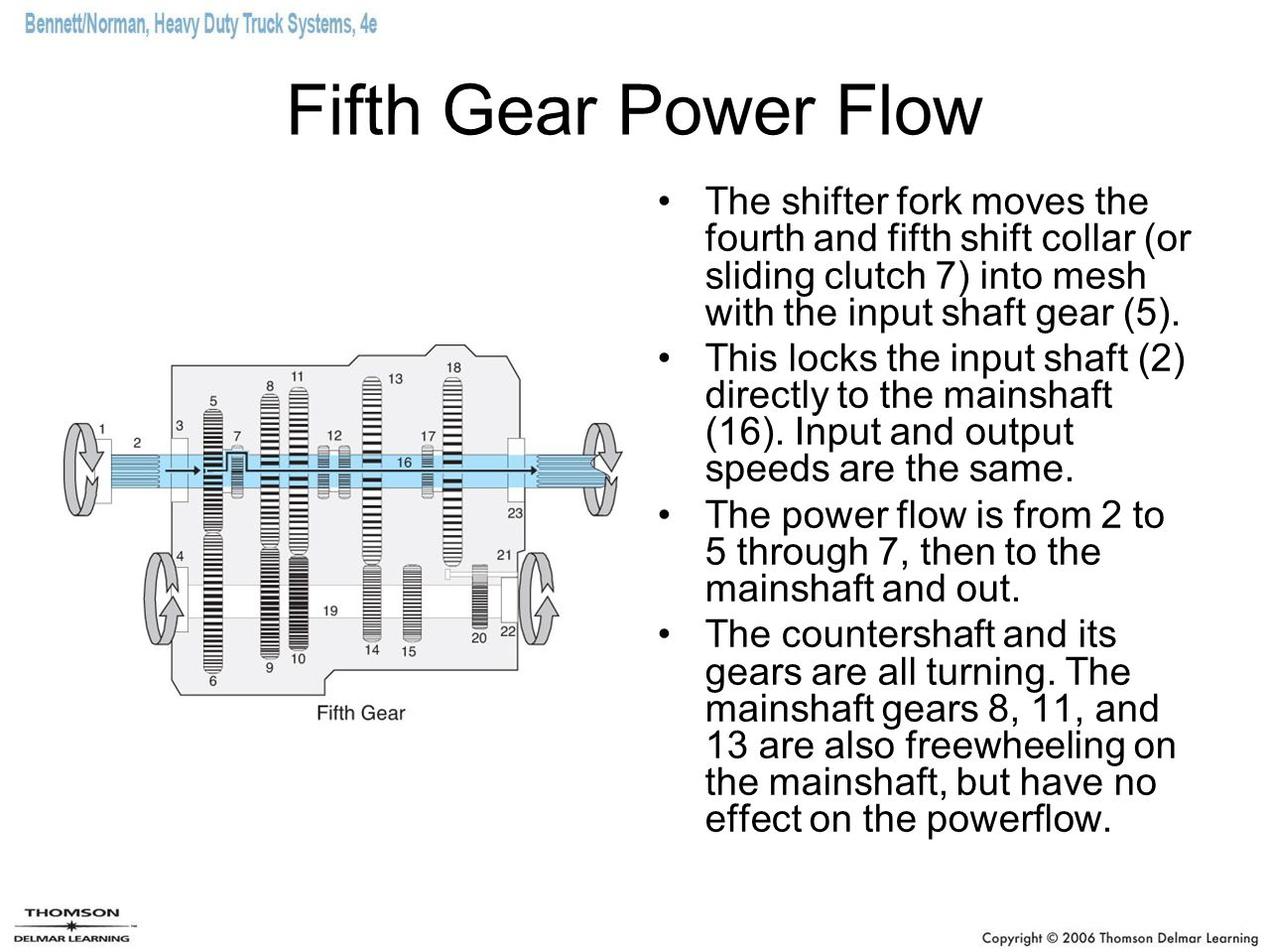 Fifth Gear Power Flow The shifter fork moves the fourth and fifth shift collar (or sliding clutch 7) into mesh with the input shaft gear (5). This loc