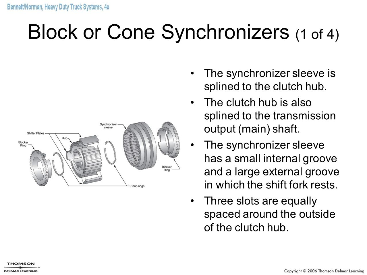 Block or Cone Synchronizers (1 of 4) The synchronizer sleeve is splined to the clutch hub. The clutch hub is also splined to the transmission output (