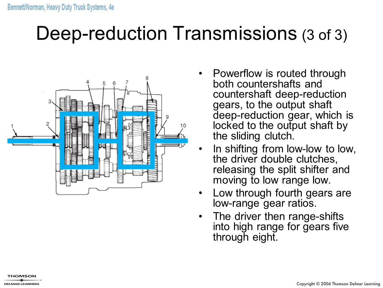 Deep-reduction Transmissions (3 of 3) Powerflow is routed through both countershafts and countershaft deep-reduction gears, to the output shaft deep-r