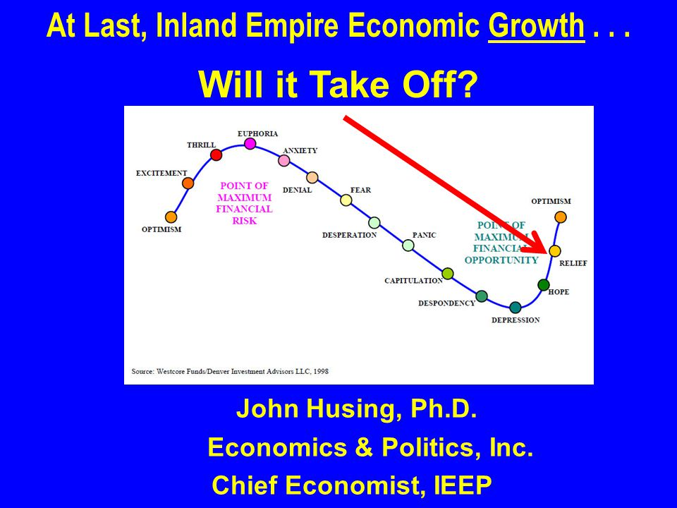John Husing, Ph.D. Economics & Politics, Inc. Chief Economist, IEEP At Last, Inland Empire Economic Growth... Will it Take Off?