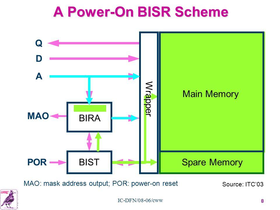 8 IC-DFN/08-06/cww Main Memory Spare Memory BIRA BIST Wrapper Q D A A Power-On BISR Scheme MAO POR MAO: mask address output; POR: power-on reset Source: ITC'03