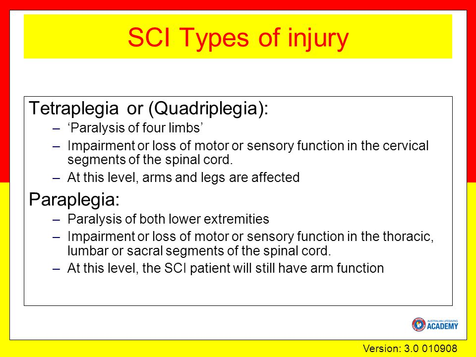 Version: 3.0 010908 SCI Types of injury Tetraplegia or (Quadriplegia): –'Paralysis of four limbs' –Impairment or loss of motor or sensory function in the cervical segments of the spinal cord.