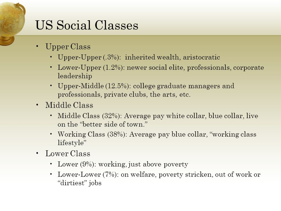 US Social Classes Upper Class Upper-Upper (.3%): inherited wealth, aristocratic Lower-Upper (1.2%): newer social elite, professionals, corporate leadership Upper-Middle (12.5%): college graduate managers and professionals, private clubs, the arts, etc.