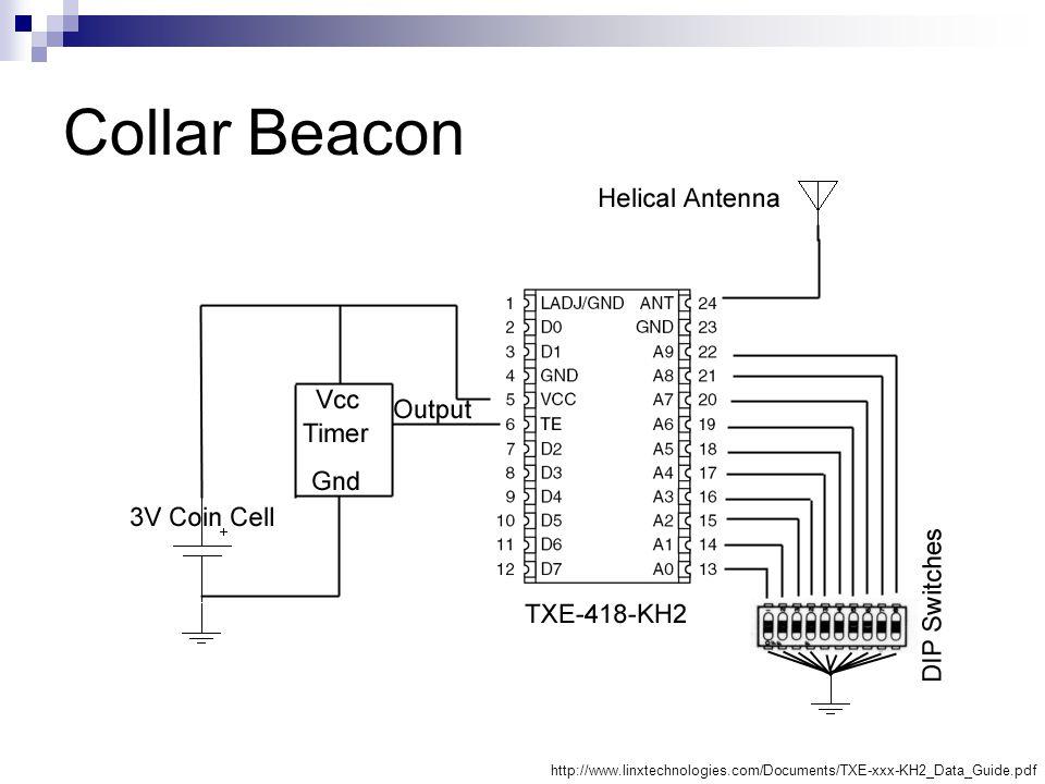 Collar Beacon http://www.linxtechnologies.com/Documents/TXE-xxx-KH2_Data_Guide.pdf