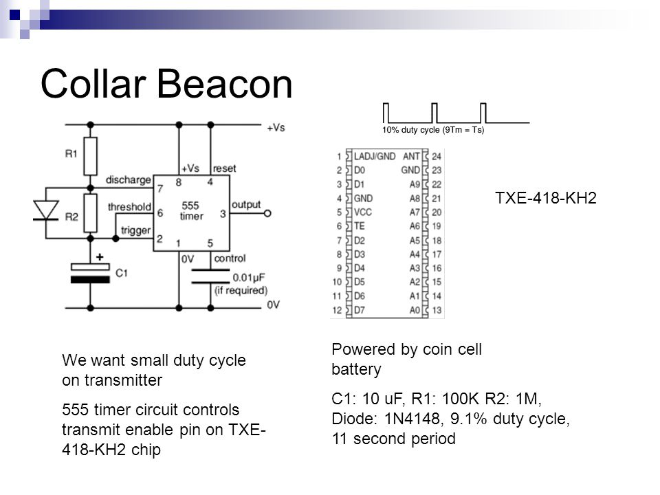 Collar Beacon We want small duty cycle on transmitter 555 timer circuit controls transmit enable pin on TXE- 418-KH2 chip TXE-418-KH2 Powered by coin cell battery C1: 10 uF, R1: 100K R2: 1M, Diode: 1N4148, 9.1% duty cycle, 11 second period
