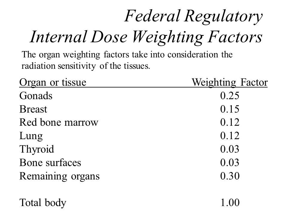 Federal Regulatory Occupational Dose Limits Total Effective Dose Limit (TEDE) 5,000 millirem/yr Individual Organ Limit50,000 millirem/yr Len of the Ey
