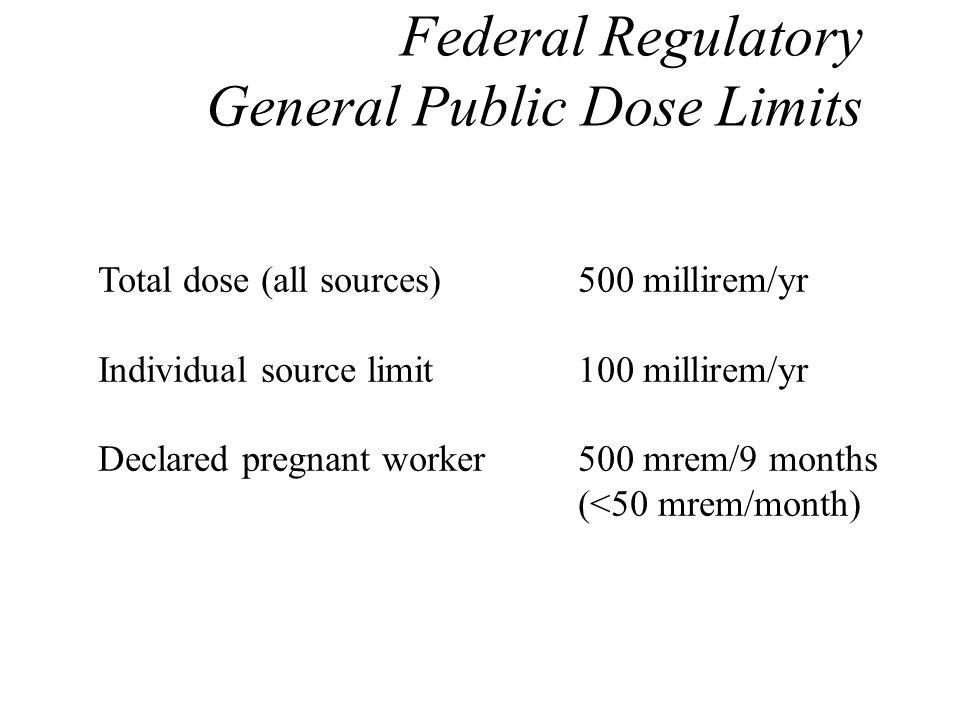 Federal Regulatory Internal Dose Weighting Factors Organ or tissueWeighting Factor Gonads0.25 Breast0.15 Red bone marrow0.12 Lung0.12 Thyroid0.03 Bone