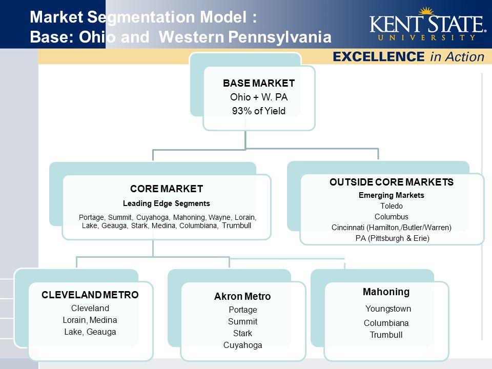 Market Segmentation Model : Base: Ohio and Western Pennsylvania BASE MARKET Ohio + W.