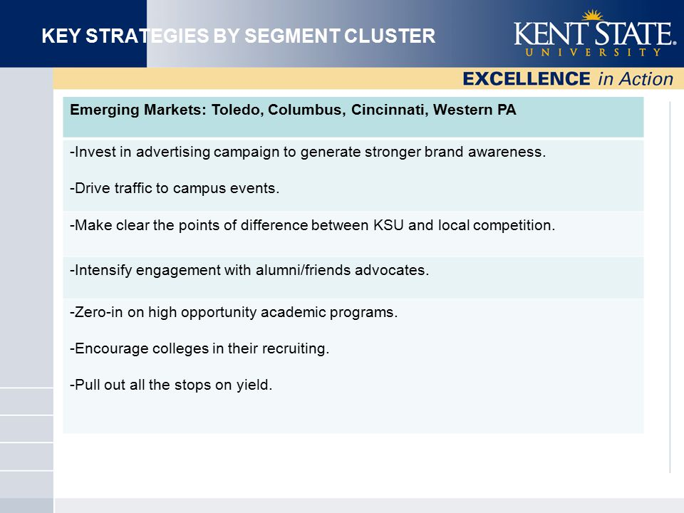 KEY STRATEGIES BY SEGMENT CLUSTER Emerging Markets: Toledo, Columbus, Cincinnati, Western PA -Invest in advertising campaign to generate stronger bran