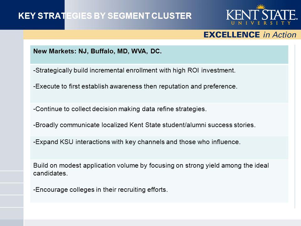 KEY STRATEGIES BY SEGMENT CLUSTER New Markets: NJ, Buffalo, MD, WVA, DC.