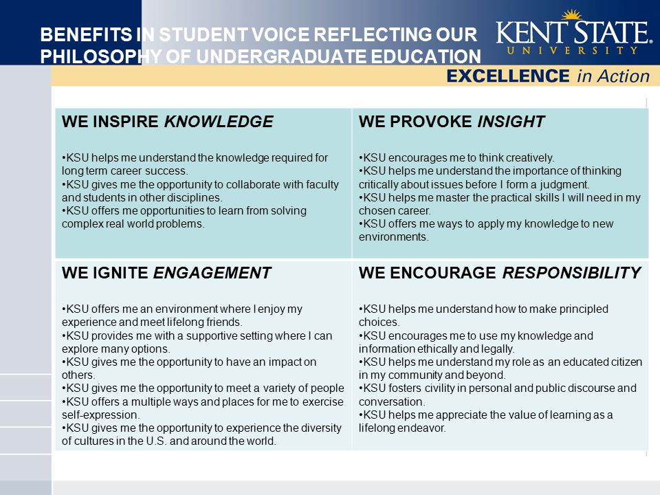 BENEFITS IN STUDENT VOICE REFLECTING OUR PHILOSOPHY OF UNDERGRADUATE EDUCATION WE INSPIRE KNOWLEDGE KSU helps me understand the knowledge required for