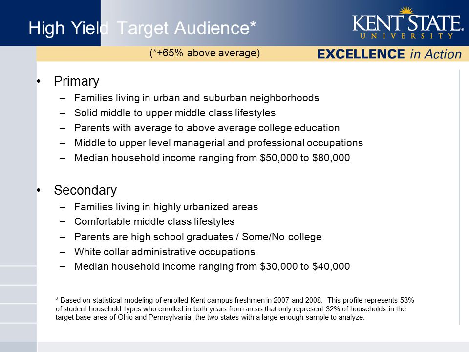 High Yield Target Audience* (*+65% above average) Primary –Families living in urban and suburban neighborhoods –Solid middle to upper middle class lifestyles –Parents with average to above average college education –Middle to upper level managerial and professional occupations –Median household income ranging from $50,000 to $80,000 Secondary –Families living in highly urbanized areas –Comfortable middle class lifestyles –Parents are high school graduates / Some/No college –White collar administrative occupations –Median household income ranging from $30,000 to $40,000 * Based on statistical modeling of enrolled Kent campus freshmen in 2007 and 2008.