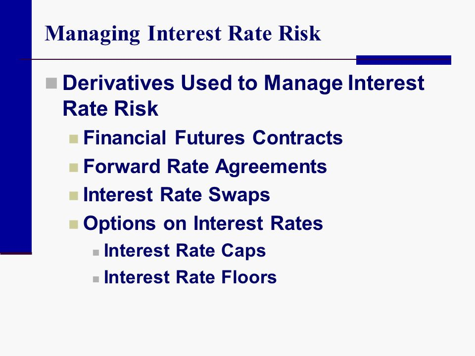 Managing Interest Rate Risk Derivatives Used to Manage Interest Rate Risk Financial Futures Contracts Forward Rate Agreements Interest Rate Swaps Opti