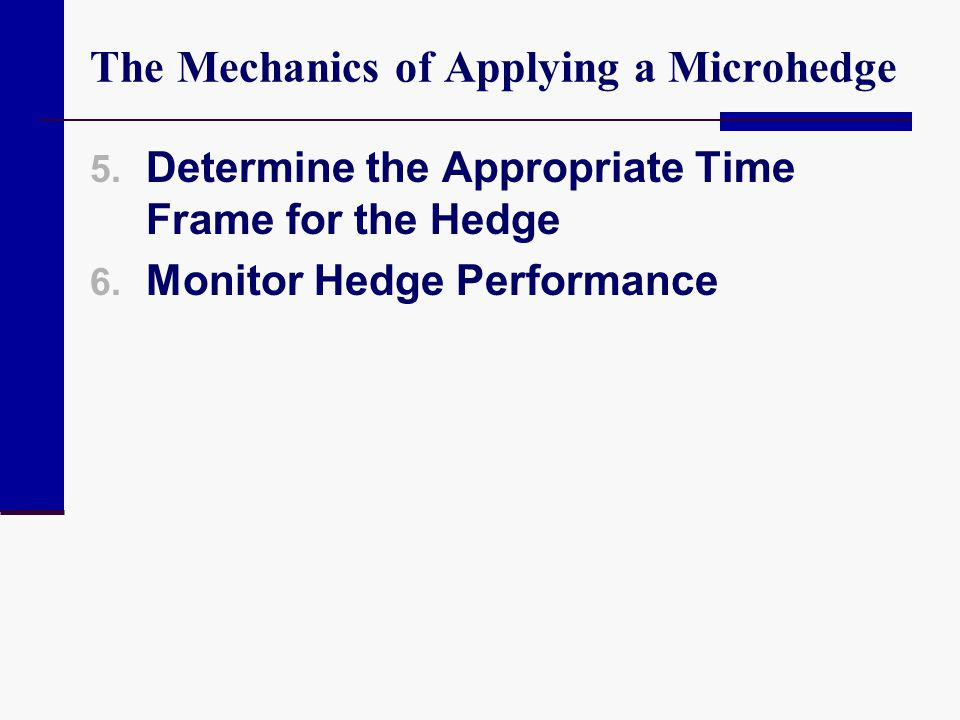 The Mechanics of Applying a Microhedge 5. Determine the Appropriate Time Frame for the Hedge 6. Monitor Hedge Performance