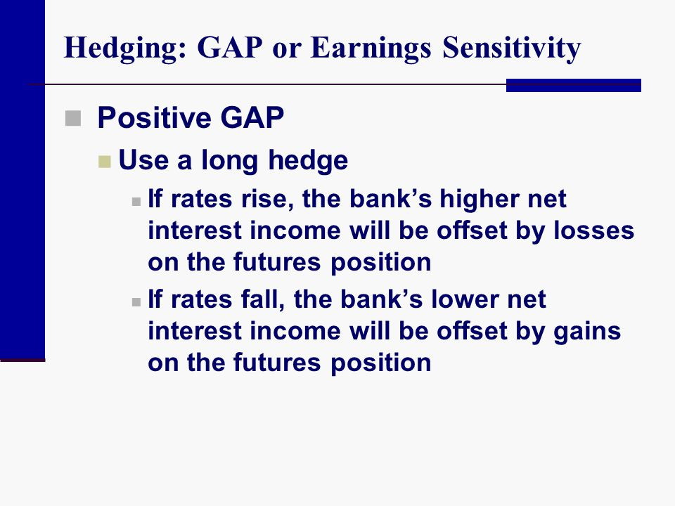 Hedging: GAP or Earnings Sensitivity Positive GAP Use a long hedge If rates rise, the bank's higher net interest income will be offset by losses on th