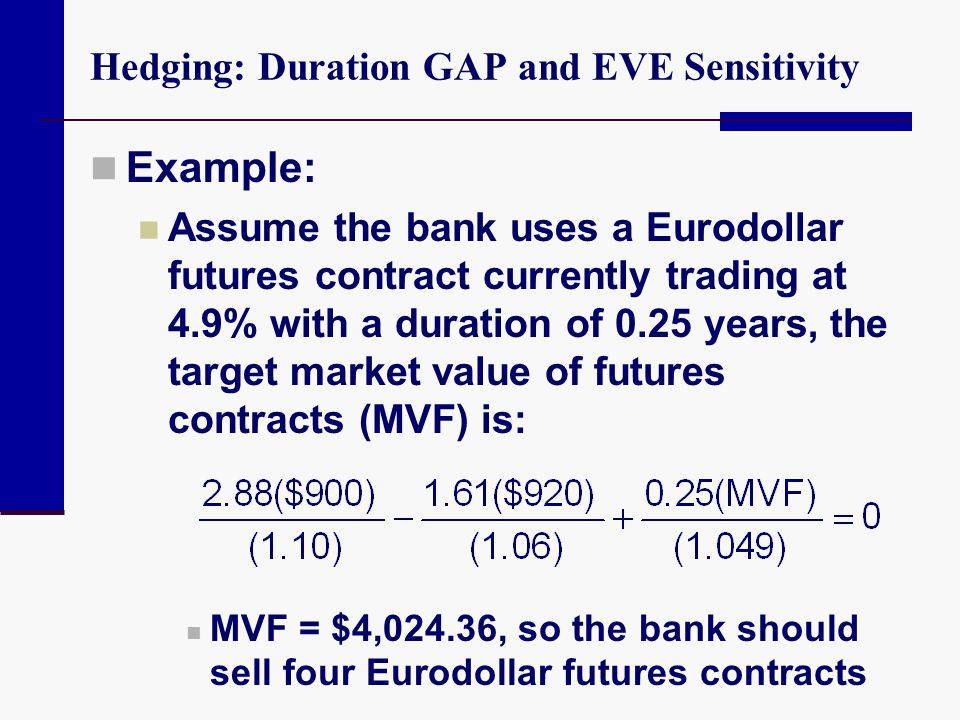Hedging: Duration GAP and EVE Sensitivity Example: Assume the bank uses a Eurodollar futures contract currently trading at 4.9% with a duration of 0.2