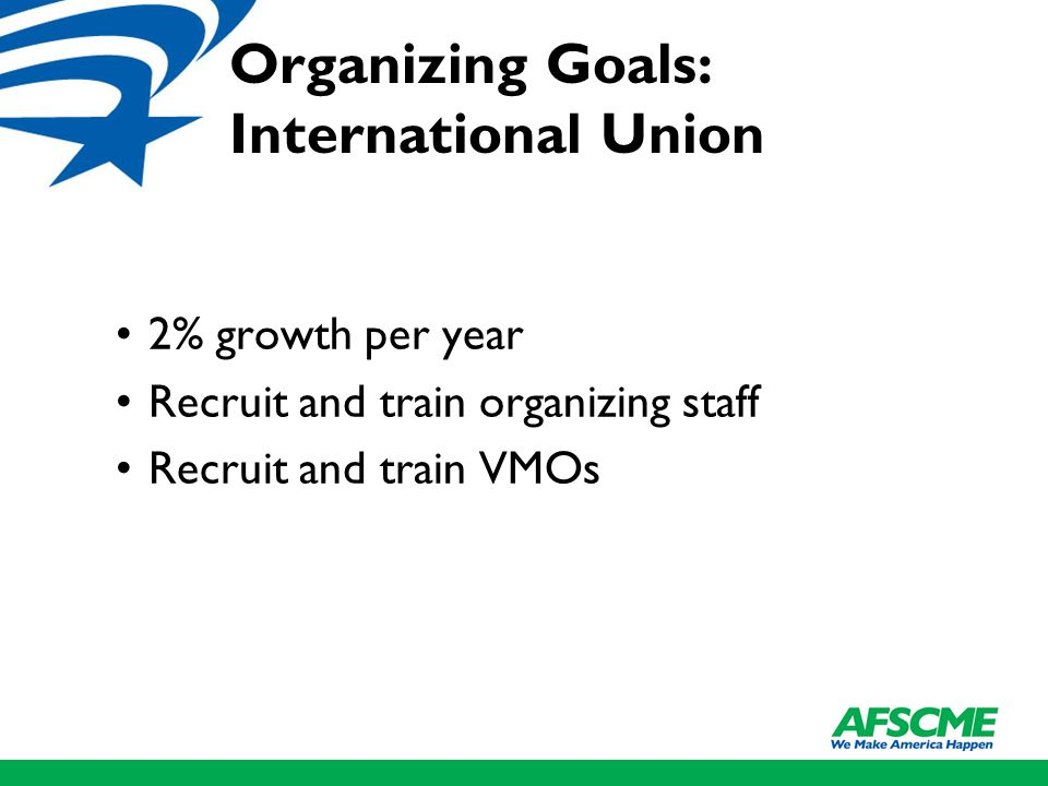Organizing Goals: International Union 2% growth per year Recruit and train organizing staff Recruit and train VMOs