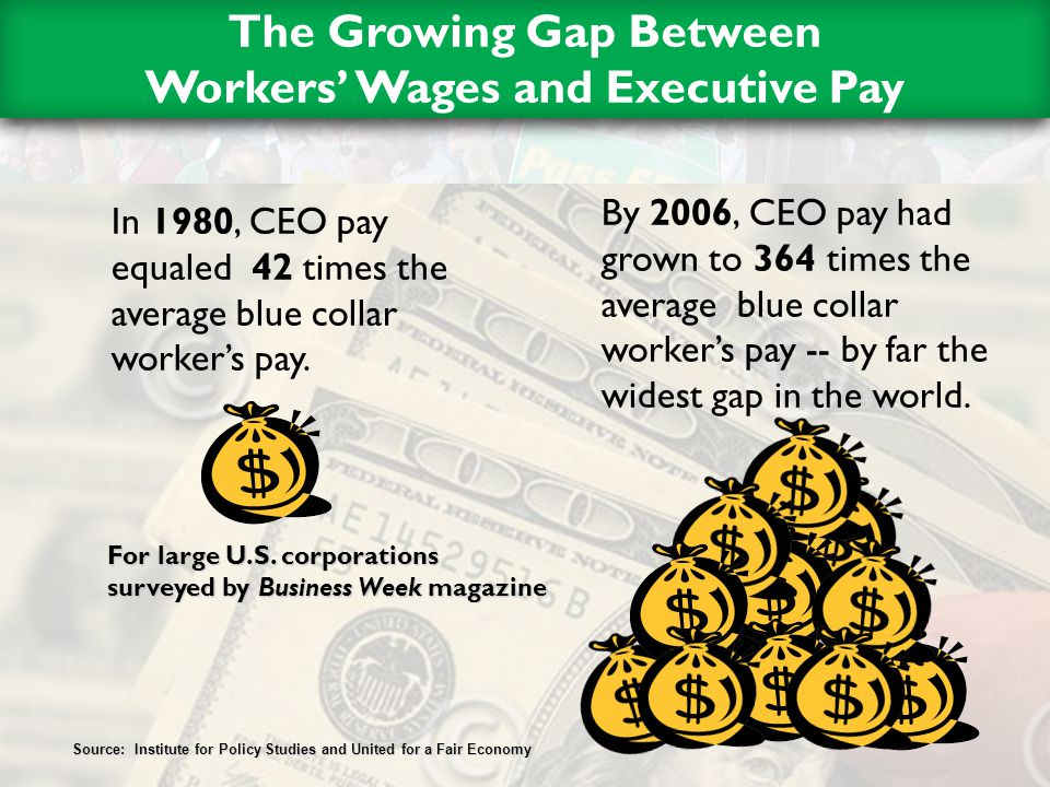The Growing Gap Between Workers' Wages and Executive Pay For large U.S. corporations surveyed by Business Week magazine Source: Institute for Policy S