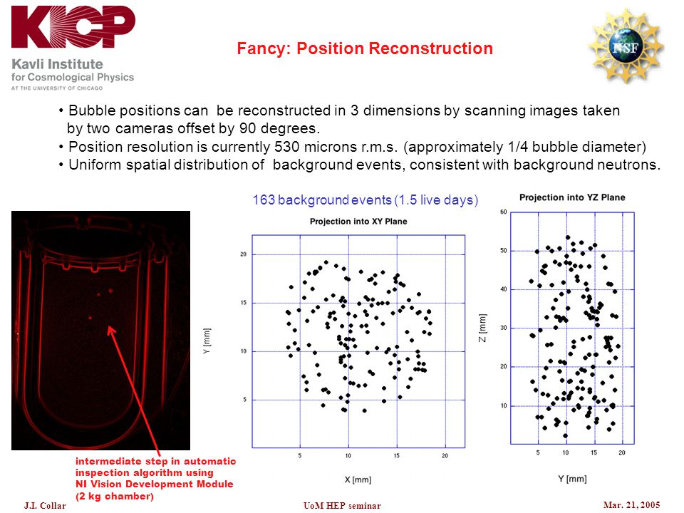 Mar. 21, 2005 J.I. CollarUoM HEP seminar Fancy: Position Reconstruction Bubble positions can be reconstructed in 3 dimensions by scanning images taken