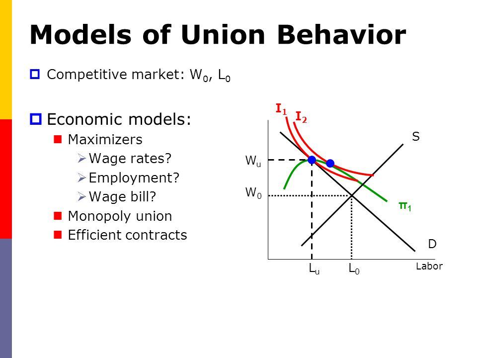Models of Union Behavior L0L0 W0W0 LuLu WuWu D S Labor  Competitive market: W 0, L 0  Economic models: Maximizers  Wage rates?  Employment?  Wage