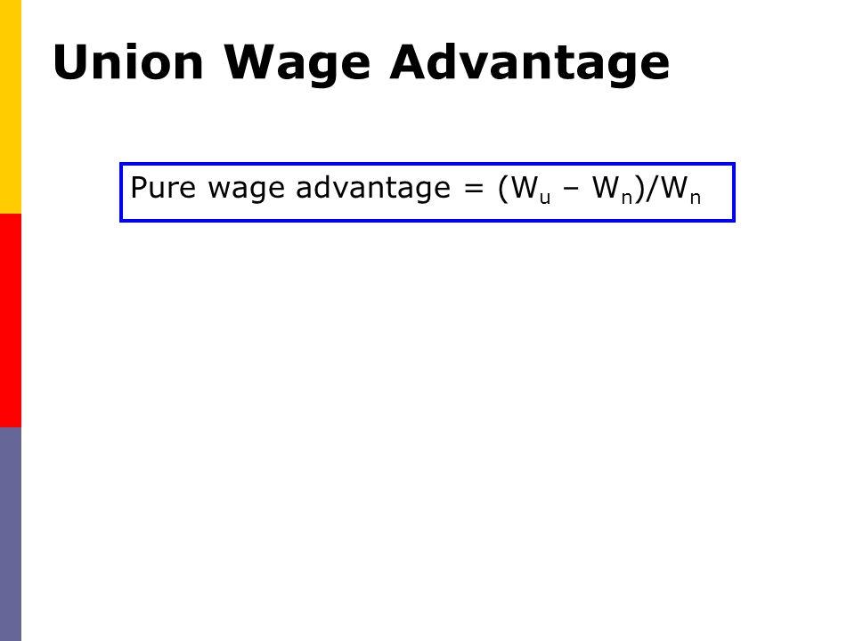 Union Wage Advantage Pure wage advantage = (W u – W n )/W n