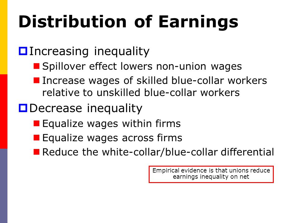 Distribution of Earnings  Increasing inequality Spillover effect lowers non-union wages Increase wages of skilled blue-collar workers relative to uns