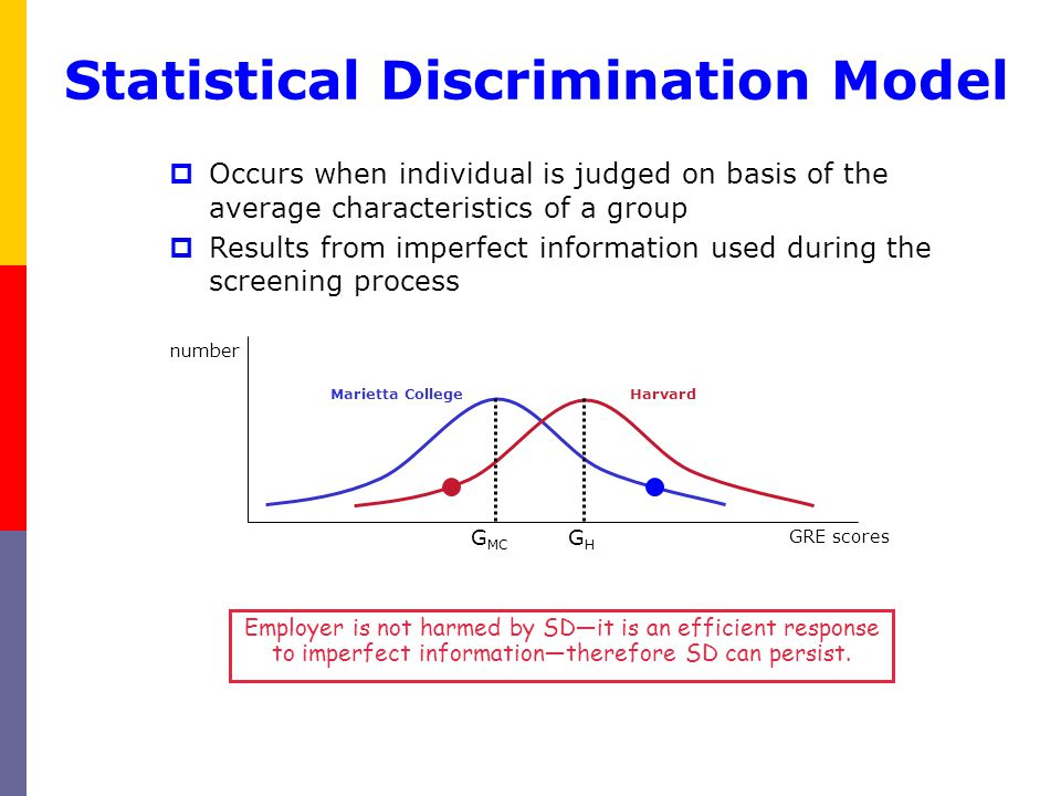 Statistical Discrimination Model  Occurs when individual is judged on basis of the average characteristics of a group  Results from imperfect inform