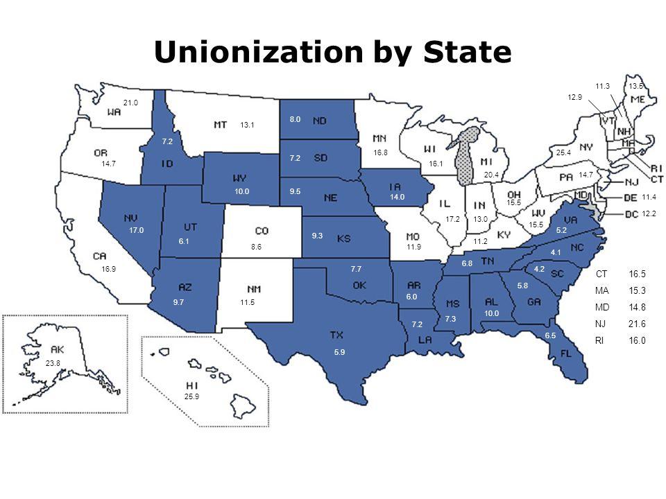 Unionization by State 10.0 25.9 9.7 6.1 17.0 7.2 10.0 8.0 7.2 9.5 9.3 7.7 5.9 7.2 6.0 14.0 7.3 6.8 6.5 5.8 4.2 4.1 5.2 23.8 16.9 14.7 21.0 13.1 8.6 11