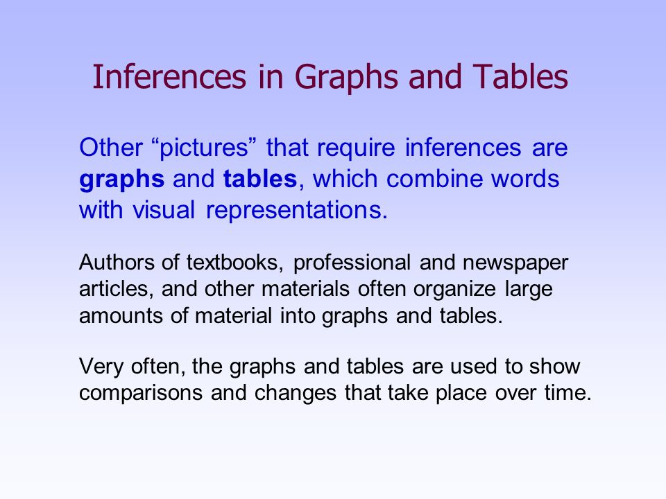 Inferences in Graphs and Tables Other pictures that require inferences are graphs and tables, which combine words with visual representations.