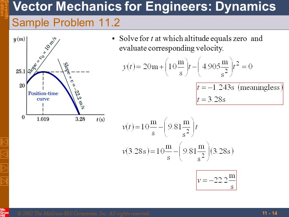 © 2002 The McGraw-Hill Companies, Inc. All rights reserved. Vector Mechanics for Engineers: Dynamics SeventhEdition 11 - 14 Sample Problem 11.2 Solve