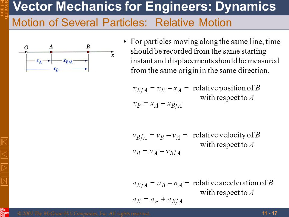 © 2002 The McGraw-Hill Companies, Inc. All rights reserved. Vector Mechanics for Engineers: Dynamics SeventhEdition 11 - 17 Motion of Several Particle