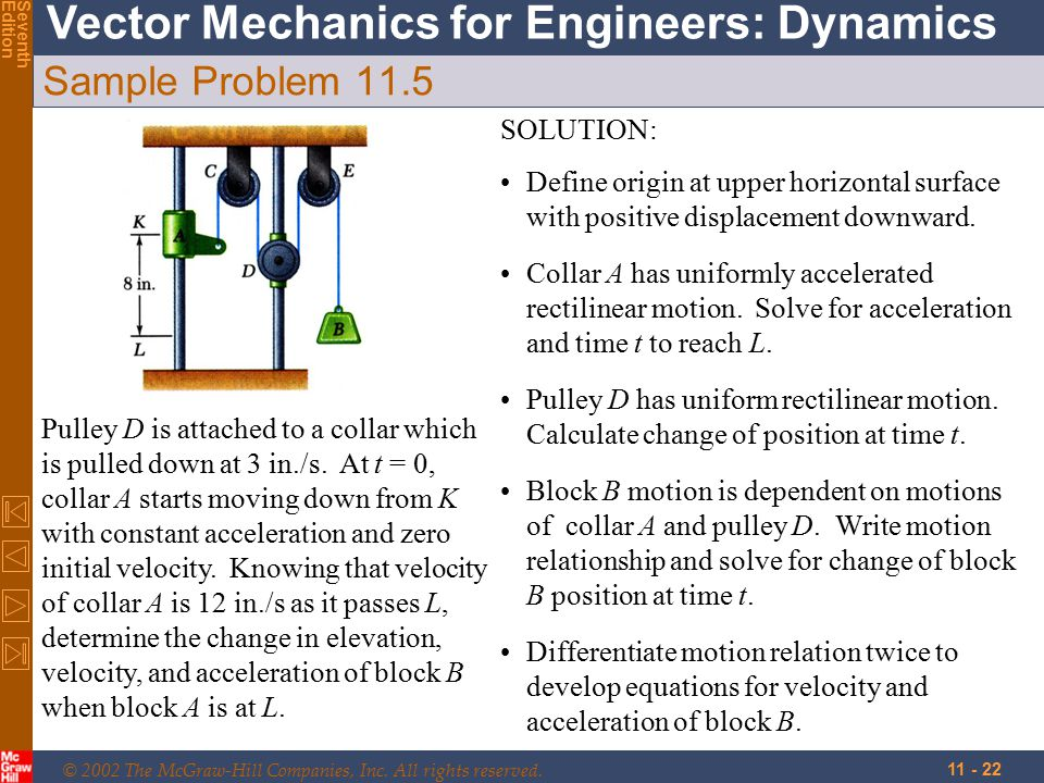 © 2002 The McGraw-Hill Companies, Inc. All rights reserved. Vector Mechanics for Engineers: Dynamics SeventhEdition 11 - 22 Sample Problem 11.5 Pulley