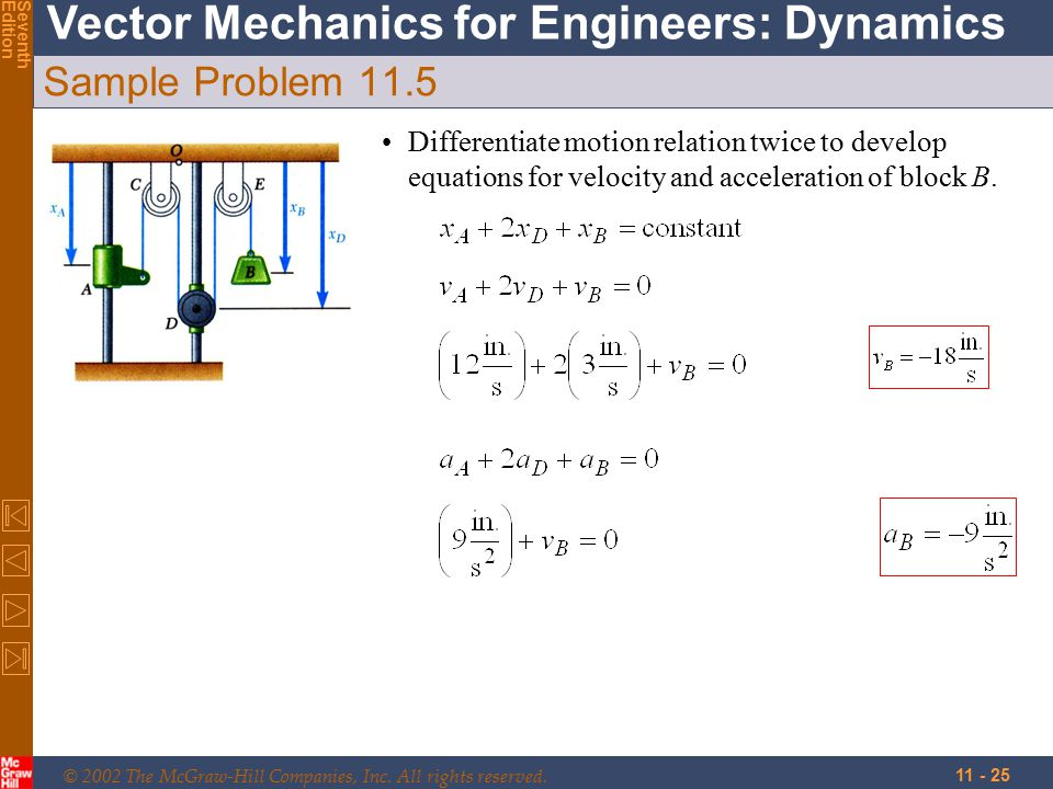 © 2002 The McGraw-Hill Companies, Inc. All rights reserved. Vector Mechanics for Engineers: Dynamics SeventhEdition 11 - 25 Sample Problem 11.5 Differ