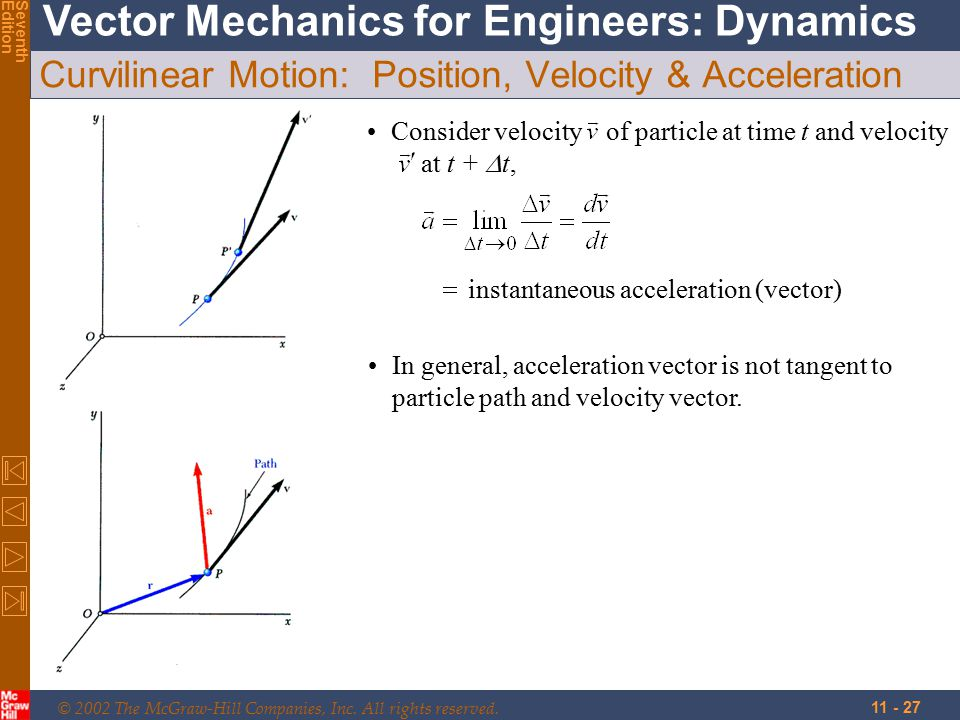 © 2002 The McGraw-Hill Companies, Inc. All rights reserved. Vector Mechanics for Engineers: Dynamics SeventhEdition 11 - 27 Curvilinear Motion: Positi