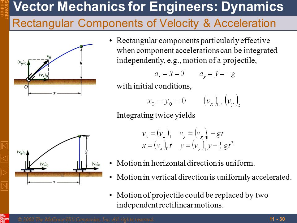© 2002 The McGraw-Hill Companies, Inc. All rights reserved. Vector Mechanics for Engineers: Dynamics SeventhEdition 11 - 30 Rectangular Components of