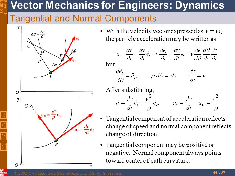 © 2002 The McGraw-Hill Companies, Inc. All rights reserved. Vector Mechanics for Engineers: Dynamics SeventhEdition 11 - 37 Tangential and Normal Comp