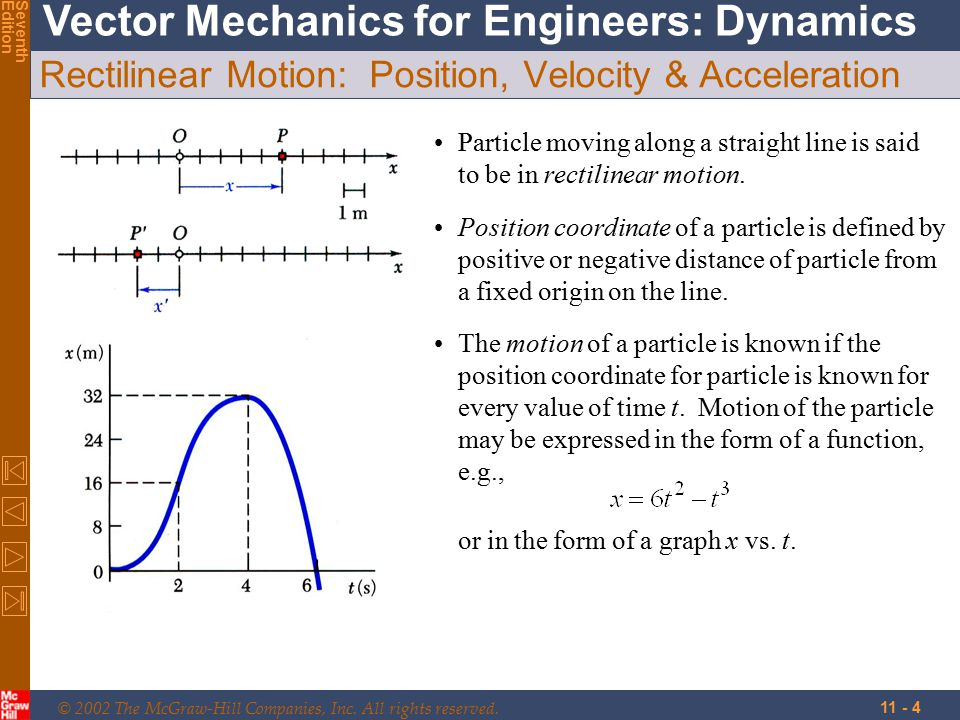 © 2002 The McGraw-Hill Companies, Inc. All rights reserved. Vector Mechanics for Engineers: Dynamics SeventhEdition 11 - 4 Rectilinear Motion: Positio
