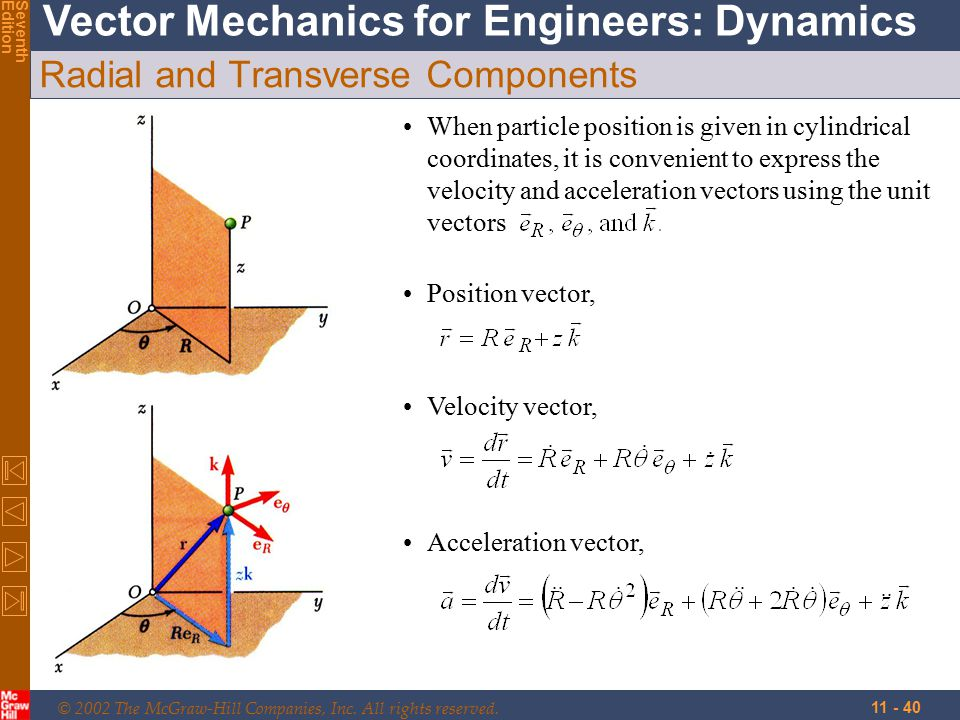 © 2002 The McGraw-Hill Companies, Inc. All rights reserved. Vector Mechanics for Engineers: Dynamics SeventhEdition 11 - 40 Radial and Transverse Comp