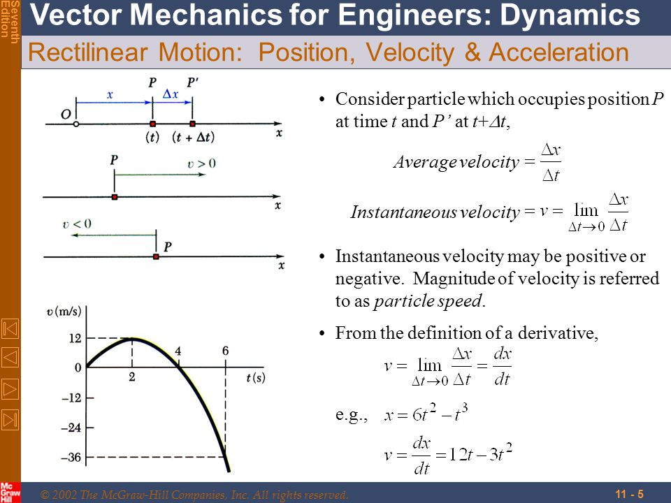© 2002 The McGraw-Hill Companies, Inc. All rights reserved. Vector Mechanics for Engineers: Dynamics SeventhEdition 11 - 5 Rectilinear Motion: Positio