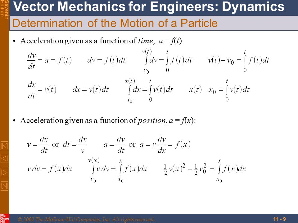 © 2002 The McGraw-Hill Companies, Inc. All rights reserved. Vector Mechanics for Engineers: Dynamics SeventhEdition 11 - 9 Determination of the Motion