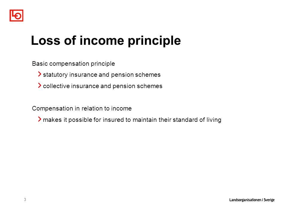 3 Loss of income principle Basic compensation principle statutory insurance and pension schemes collective insurance and pension schemes Compensation