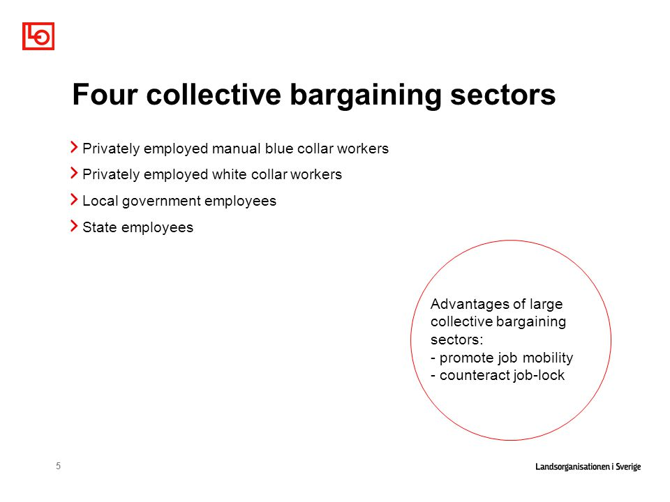 5 Advantages of large collective bargaining sectors: - promote job mobility - counteract job-lock Four collective bargaining sectors Privately employed manual blue collar workers Privately employed white collar workers Local government employees State employees