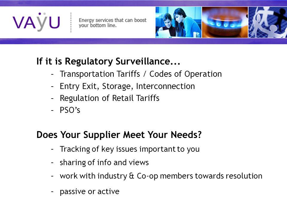 Understanding today's rapidly evolving energy market If it is Regulatory Surveillance...