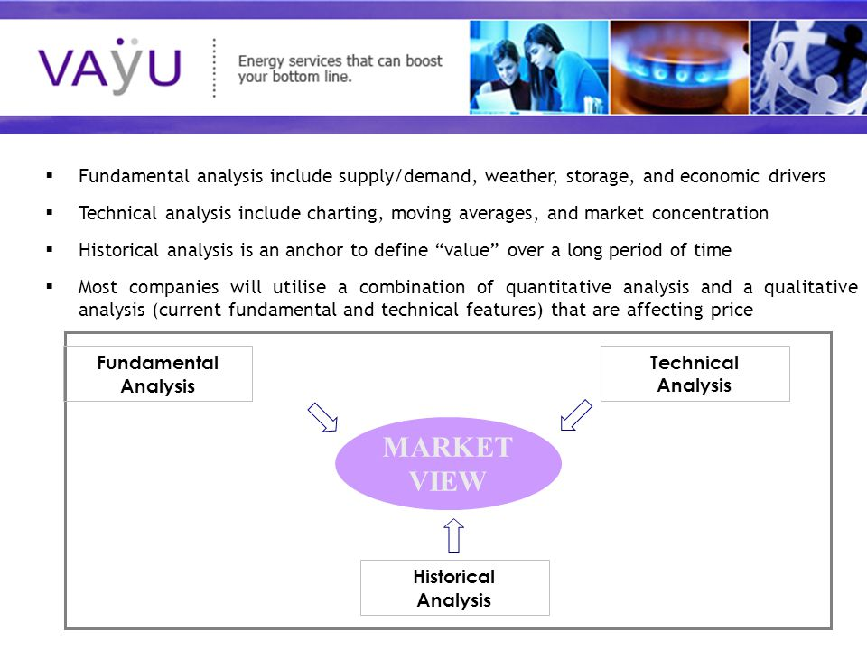 Understanding today's rapidly evolving energy market  Fundamental analysis include supply/demand, weather, storage, and economic drivers  Technical analysis include charting, moving averages, and market concentration  Historical analysis is an anchor to define value over a long period of time  Most companies will utilise a combination of quantitative analysis and a qualitative analysis (current fundamental and technical features) that are affecting price MARKET VIEW Fundamental Analysis Technical Analysis Historical Analysis