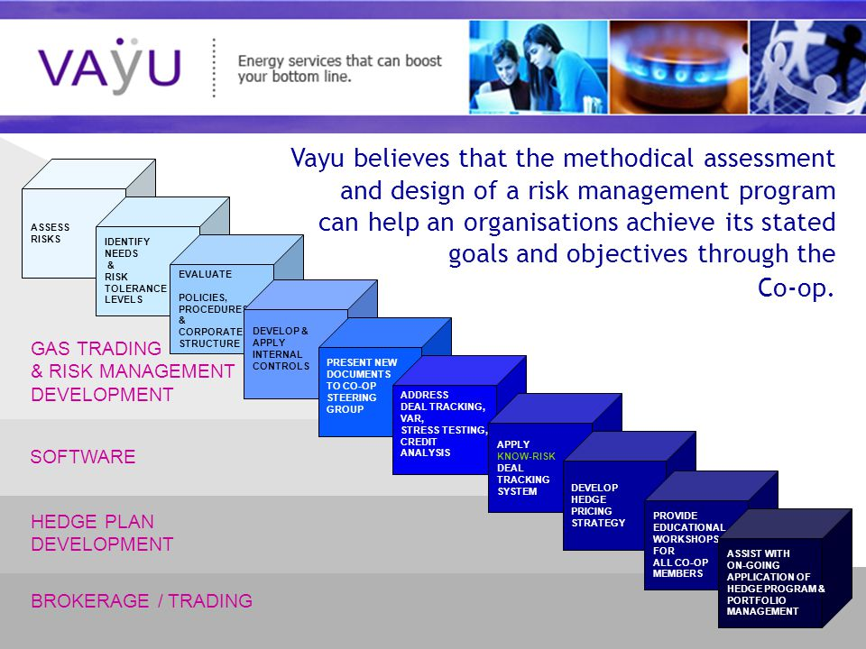 Understanding today's rapidly evolving energy market Vayu believes that the methodical assessment and design of a risk management program can help an organisations achieve its stated goals and objectives through the Co-op.
