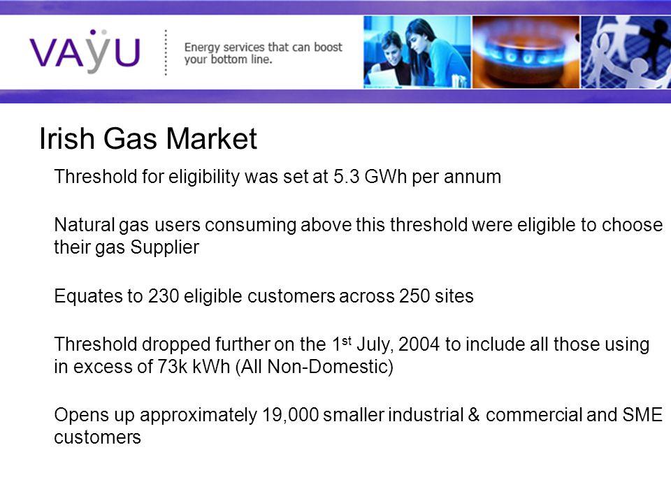 Understanding today's rapidly evolving energy market Introducing Vaÿu