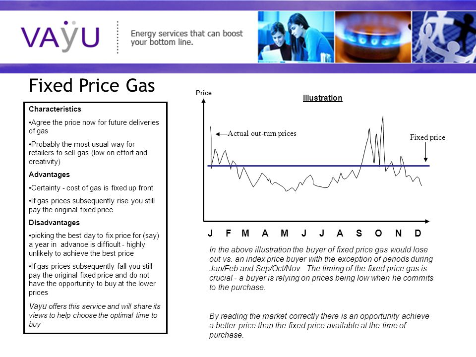 Understanding today's rapidly evolving energy market Characteristics Agree the price now for future deliveries of gas Probably the most usual way for retailers to sell gas (low on effort and creativity) Advantages Certainty - cost of gas is fixed up front If gas prices subsequently rise you still pay the original fixed price Disadvantages picking the best day to fix price for (say) a year in advance is difficult - highly unlikely to achieve the best price If gas prices subsequently fall you still pay the original fixed price and do not have the opportunity to buy at the lower prices Vayu offers this service and will share its views to help choose the optimal time to buy Actual out-turn prices Fixed price Illustration In the above illustration the buyer of fixed price gas would lose out vs.